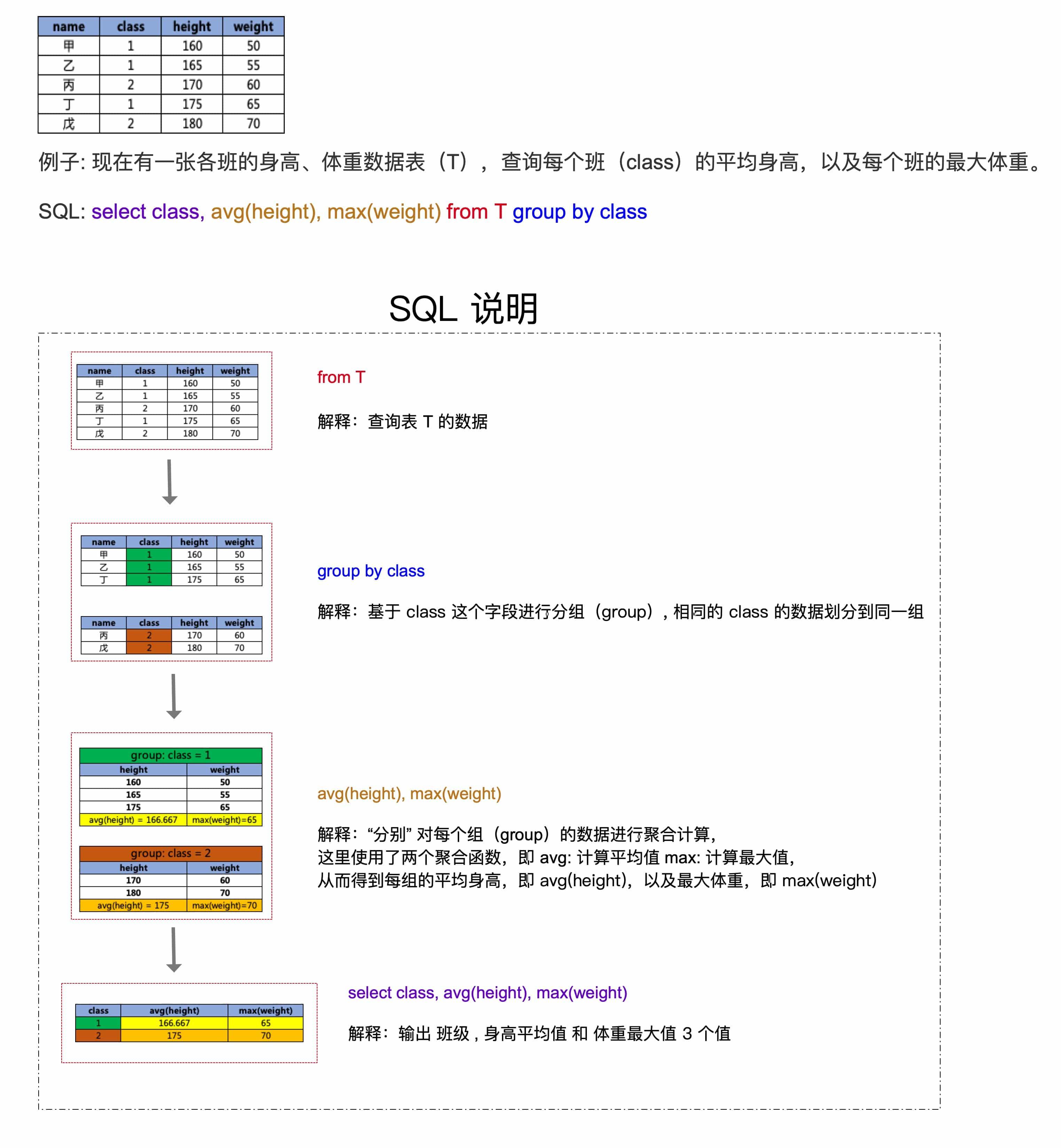 sql-3